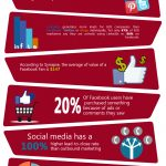 Social Stats, Critical to Understand