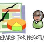 Domain Name Sale Negotiation