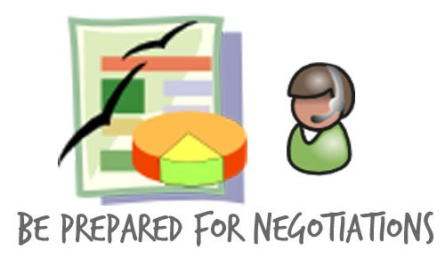 Domain Name Sale Negotiation